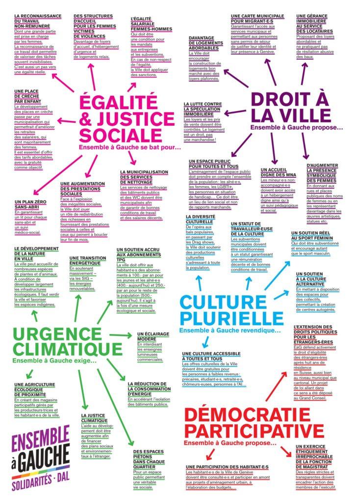 programme des élections municipales-Ville de Genève